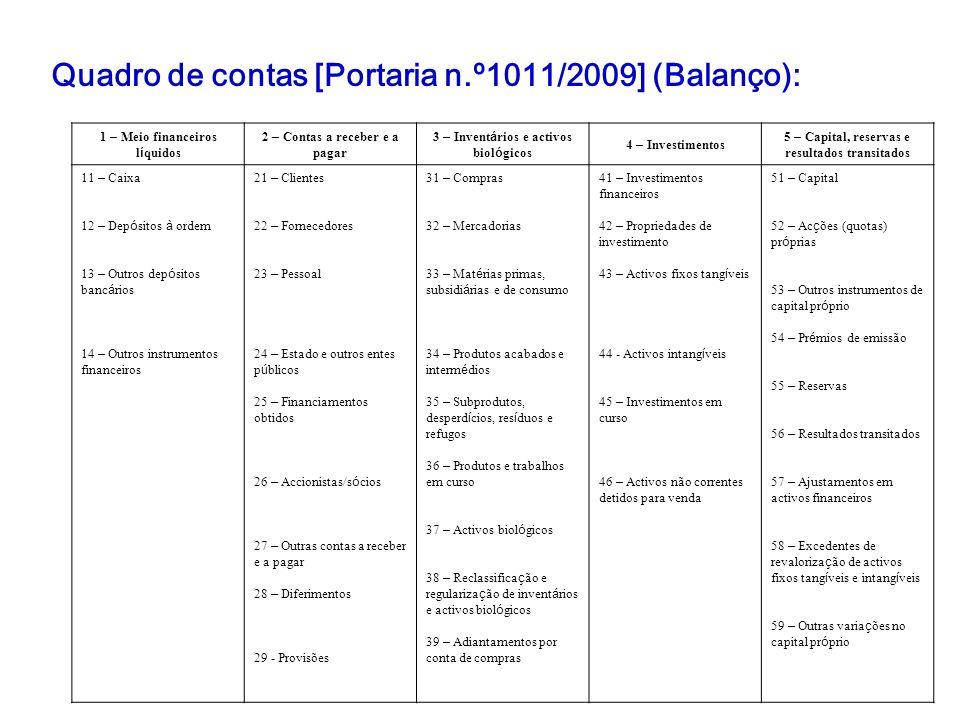 Quadro de contas [Portaria n.º1011/2009] (Balanço):
